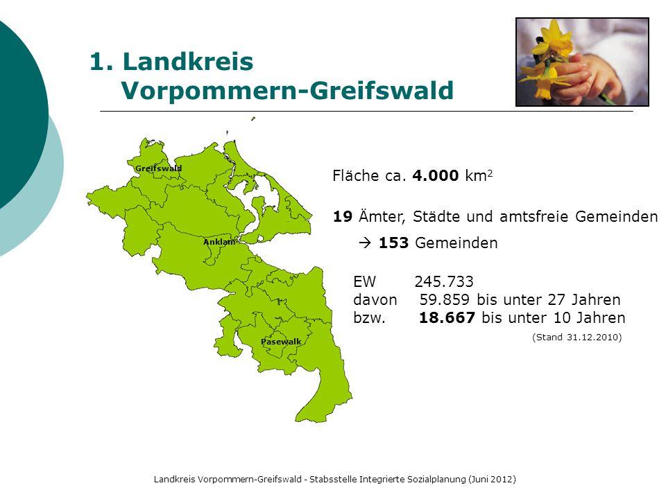 1. Landkreis Vorpommern-Greifswald