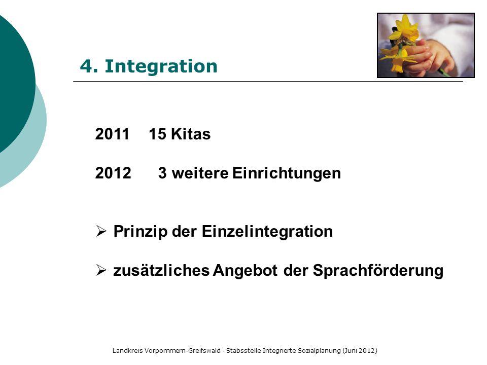 4. Integration 2011 15 Kitas 2012 3 weitere Einrichtungen