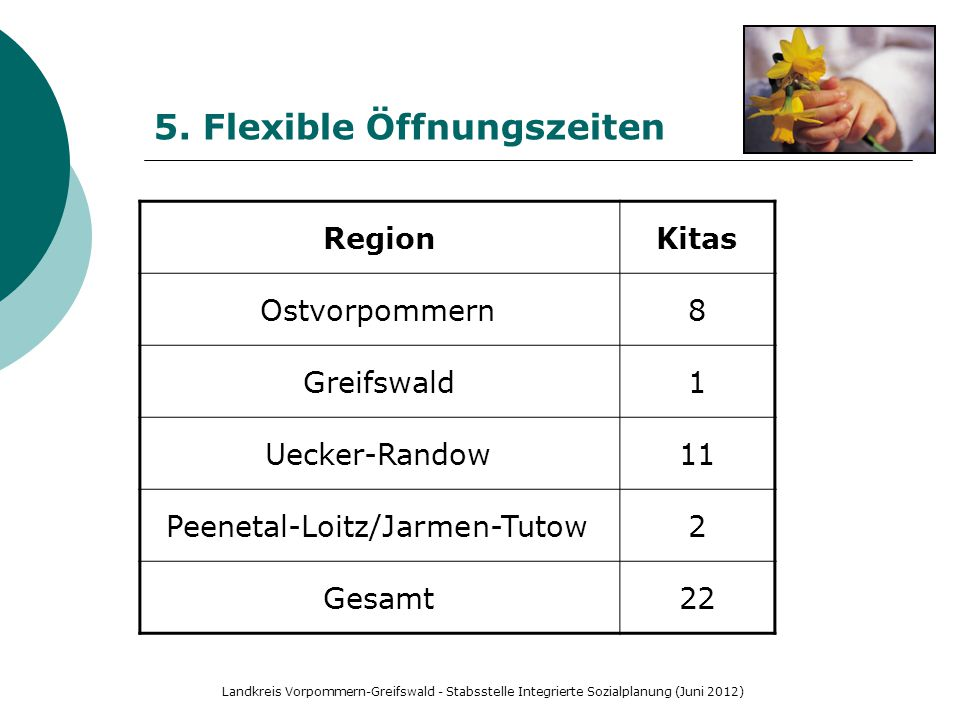 5. Flexible Öffnungszeiten