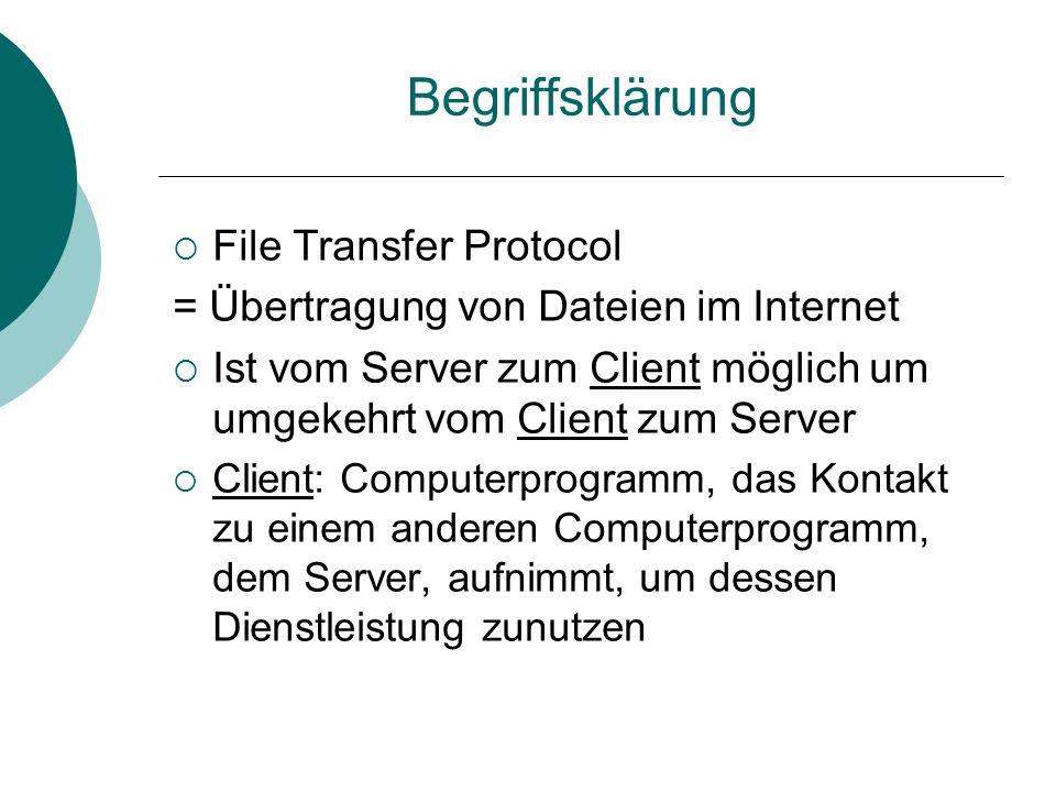 Begriffsklärung File Transfer Protocol