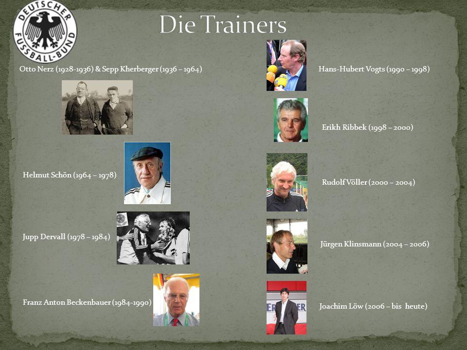 Die Trainers Otto Nerz (1928-1936) & Sepp Kherberger (1936 – 1964)