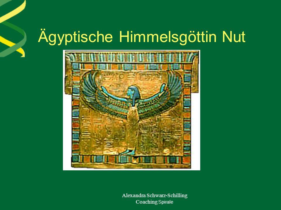 Ägyptische Himmelsgöttin Nut