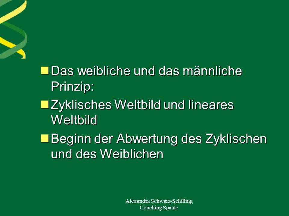 Alexandra Schwarz-Schilling Coaching Spirale