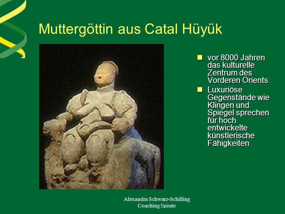 Muttergöttin aus Catal Hüyük