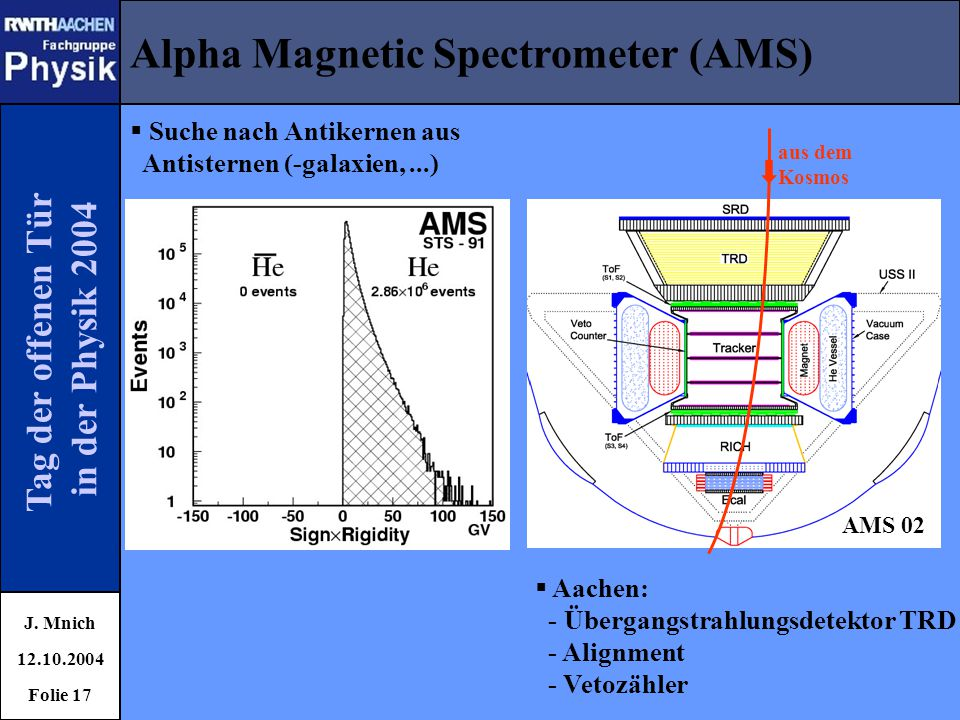 Alpha Magnetic Spectrometer (AMS)