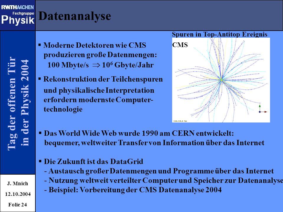 Datenanalyse Tag der offenen Tür in der Physik 2004