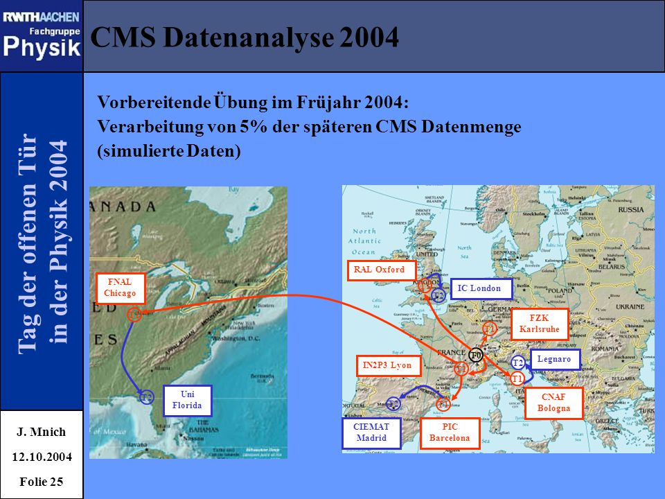 CMS Datenanalyse 2004 Tag der offenen Tür in der Physik 2004