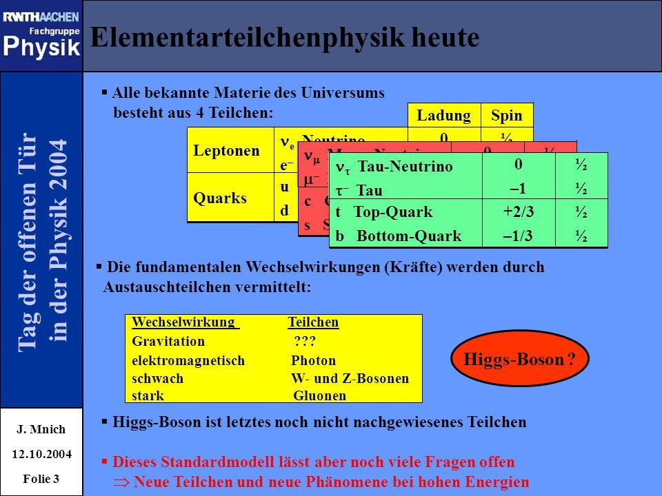 Elementarteilchenphysik heute