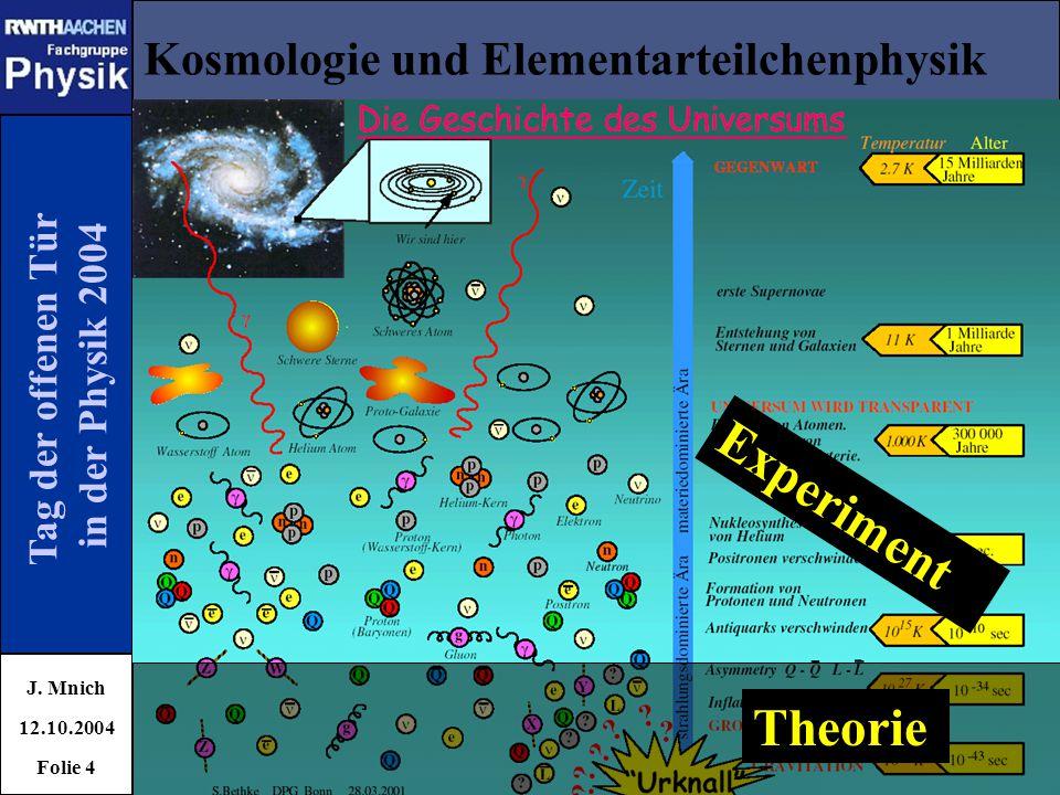 Experiment Theorie Kosmologie und Elementarteilchenphysik