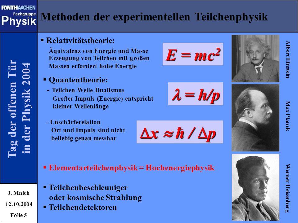 Methoden der experimentellen Teilchenphysik