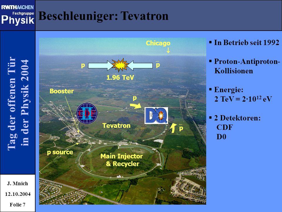 Beschleuniger: Tevatron