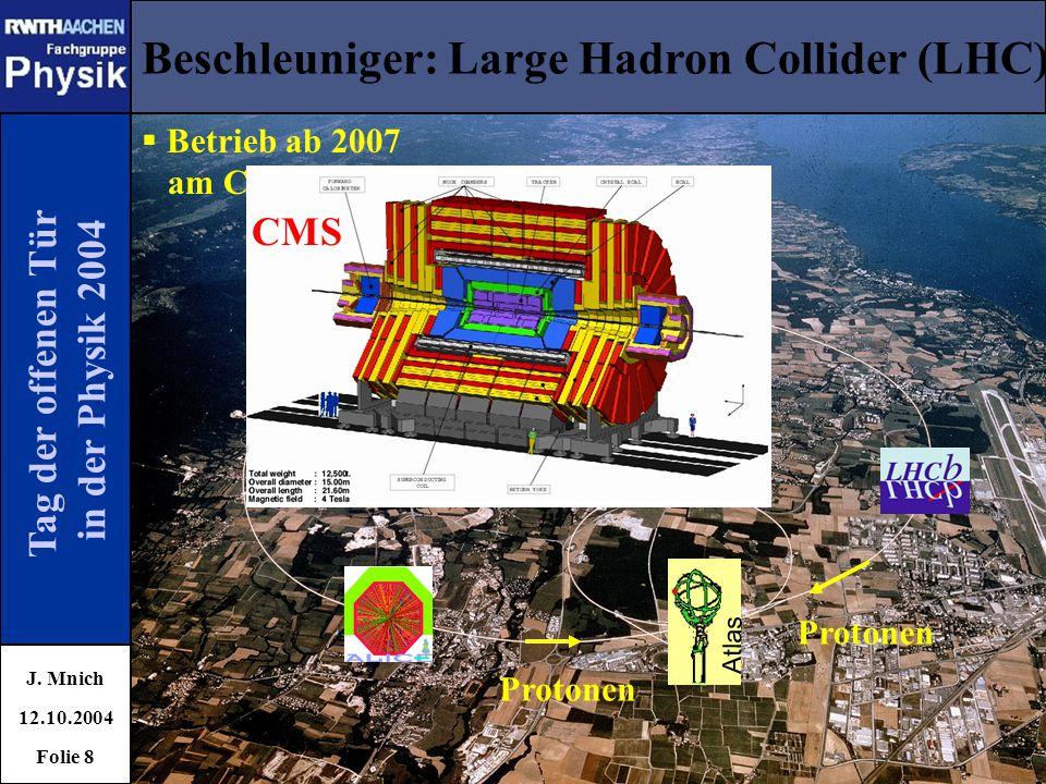 Beschleuniger: Large Hadron Collider (LHC)