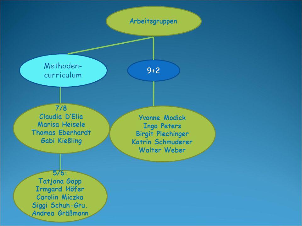 Methoden-curriculum 9+2 Arbeitsgruppen 7/8 Claudia D'Elia