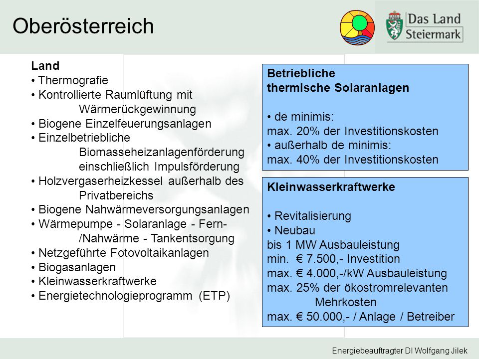 Oberösterreich Land Thermografie Betriebliche