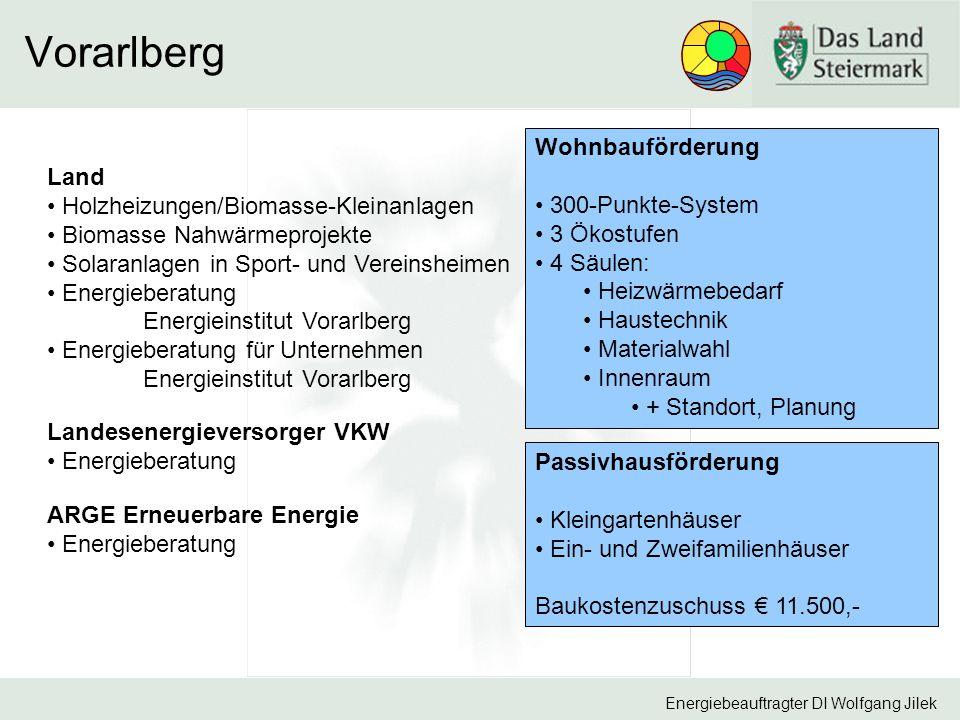 Vorarlberg Wohnbauförderung Land 300-Punkte-System