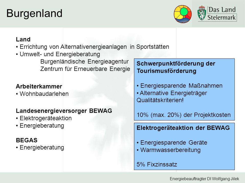 Burgenland Land. Errichtung von Alternativenergieanlagen in Sportstätten. Umwelt- und Energieberatung.