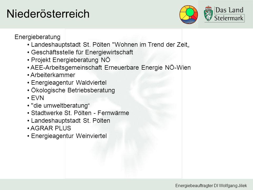 Niederösterreich Energieberatung