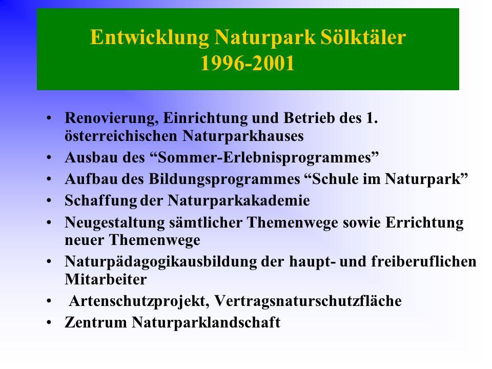 Entwicklung Naturpark Sölktäler 1996-2001