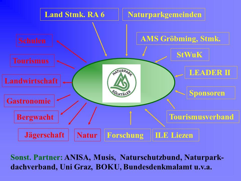 Land Stmk. RA 6 Naturparkgemeinden. AMS Gröbming, Stmk. Schulen. StWuK. Tourismus. LEADER II. Landwirtschaft.