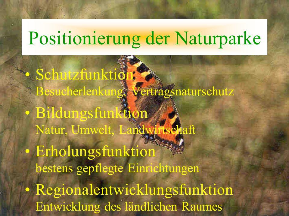 Positionierung der Naturparke