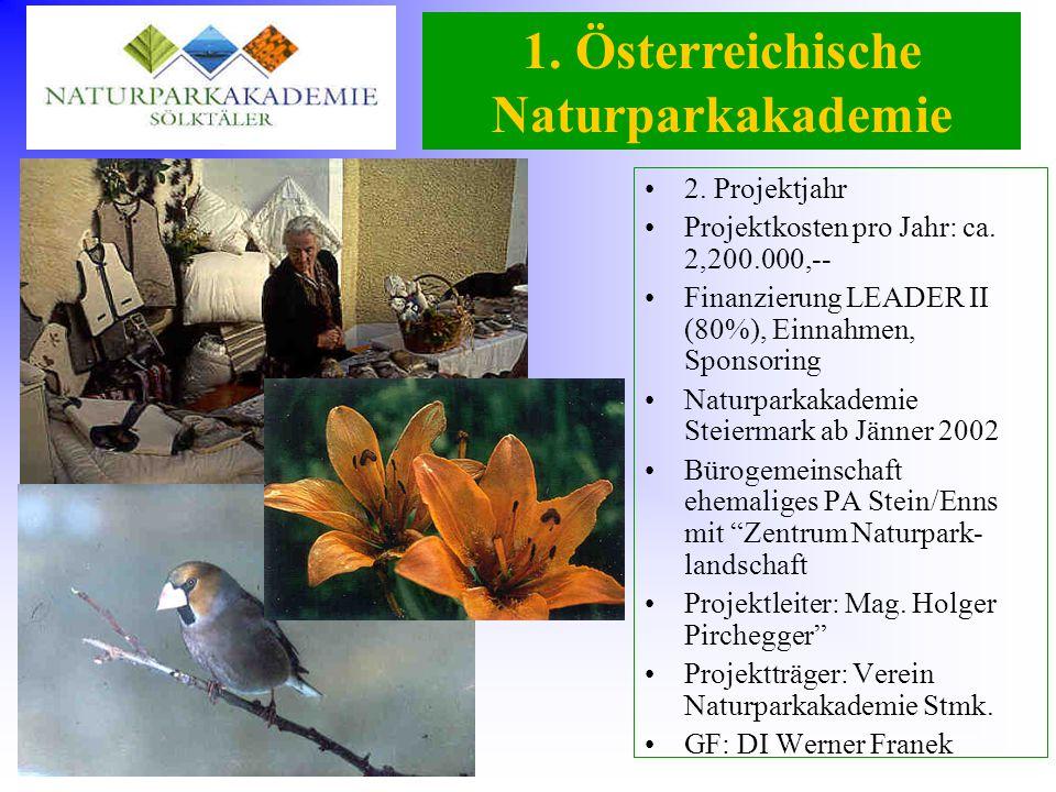 1. Österreichische Naturparkakademie