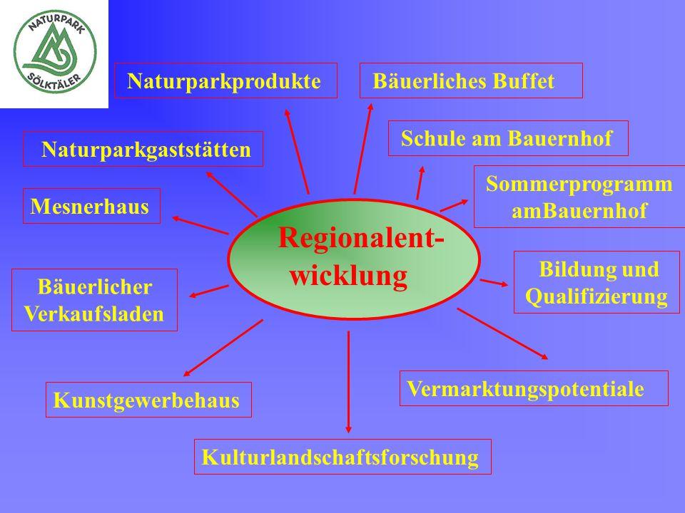 Regionalent-wicklung