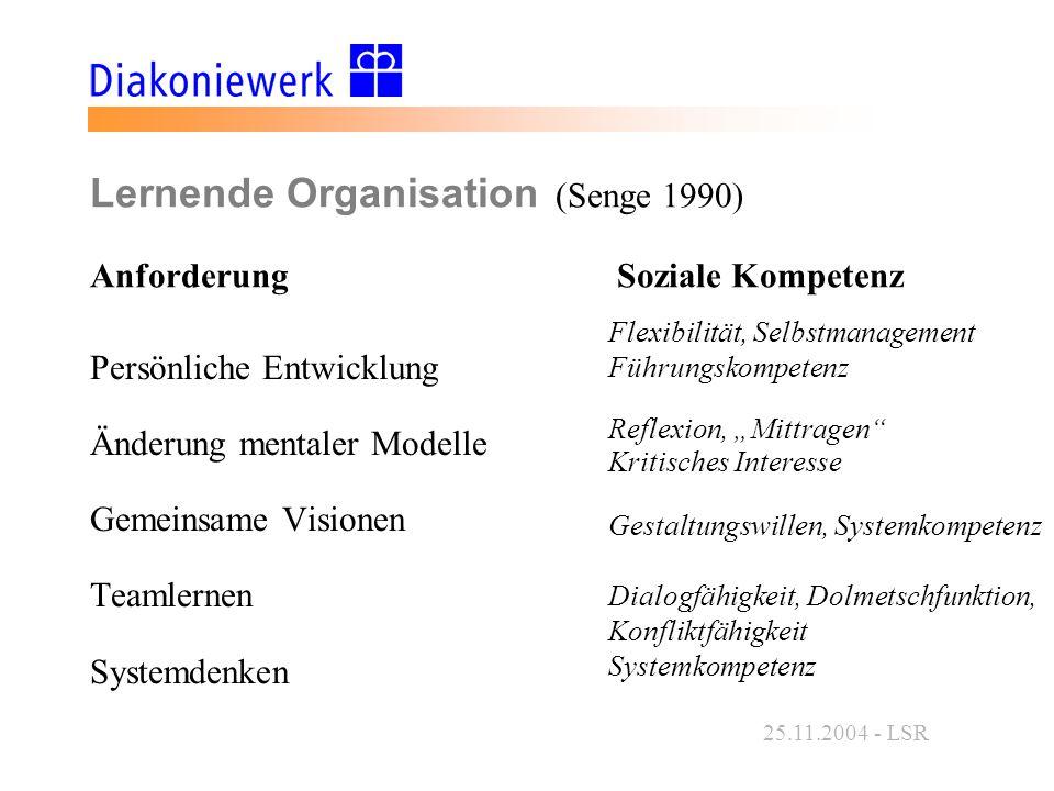 Lernende Organisation (Senge 1990) Anforderung Soziale Kompetenz