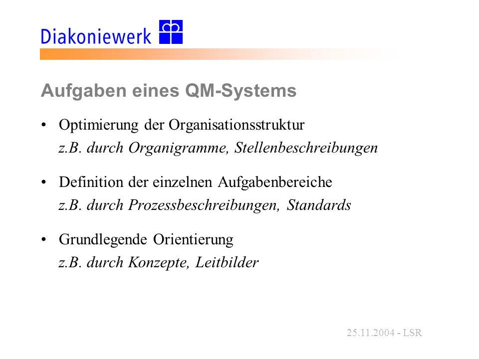 Aufgaben eines QM-Systems