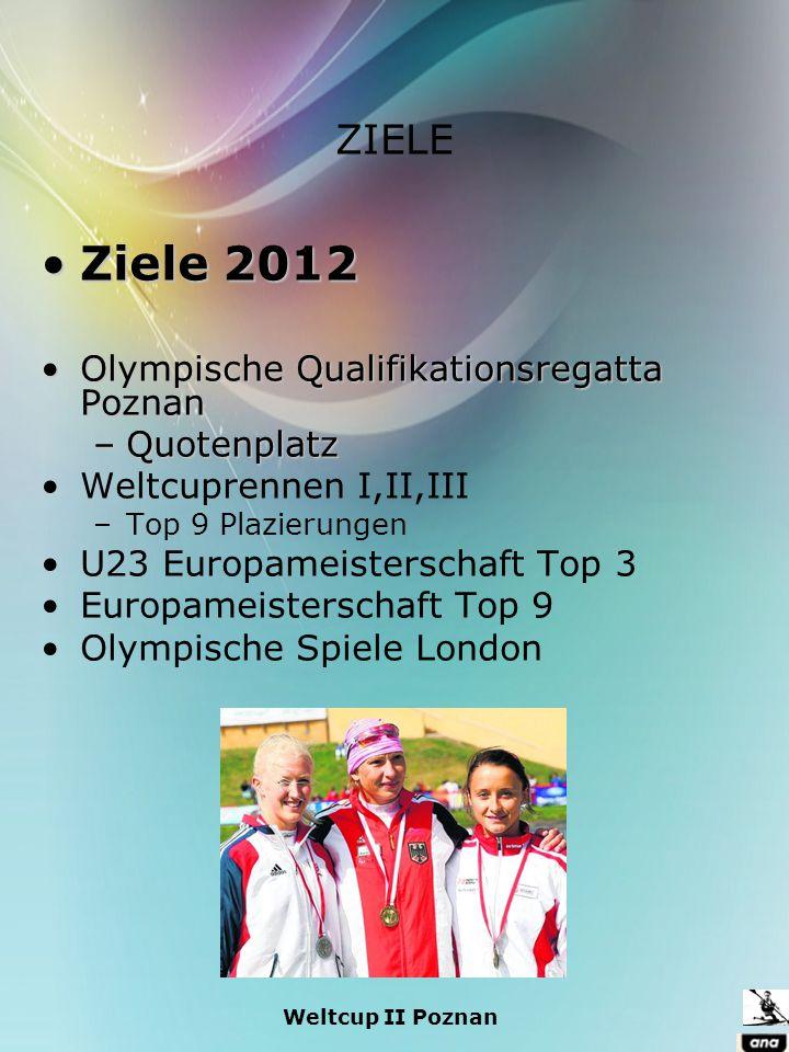 Ziele 2012 ZIELE Olympische Qualifikationsregatta Poznan Quotenplatz