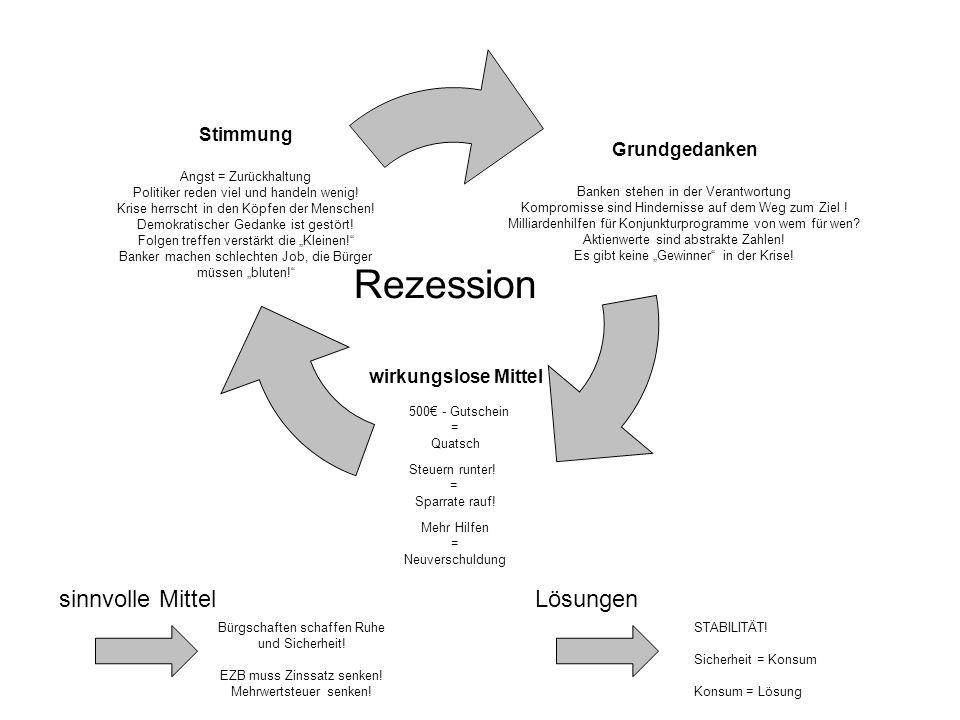 Rezession sinnvolle Mittel Lösungen Stimmung Grundgedanken