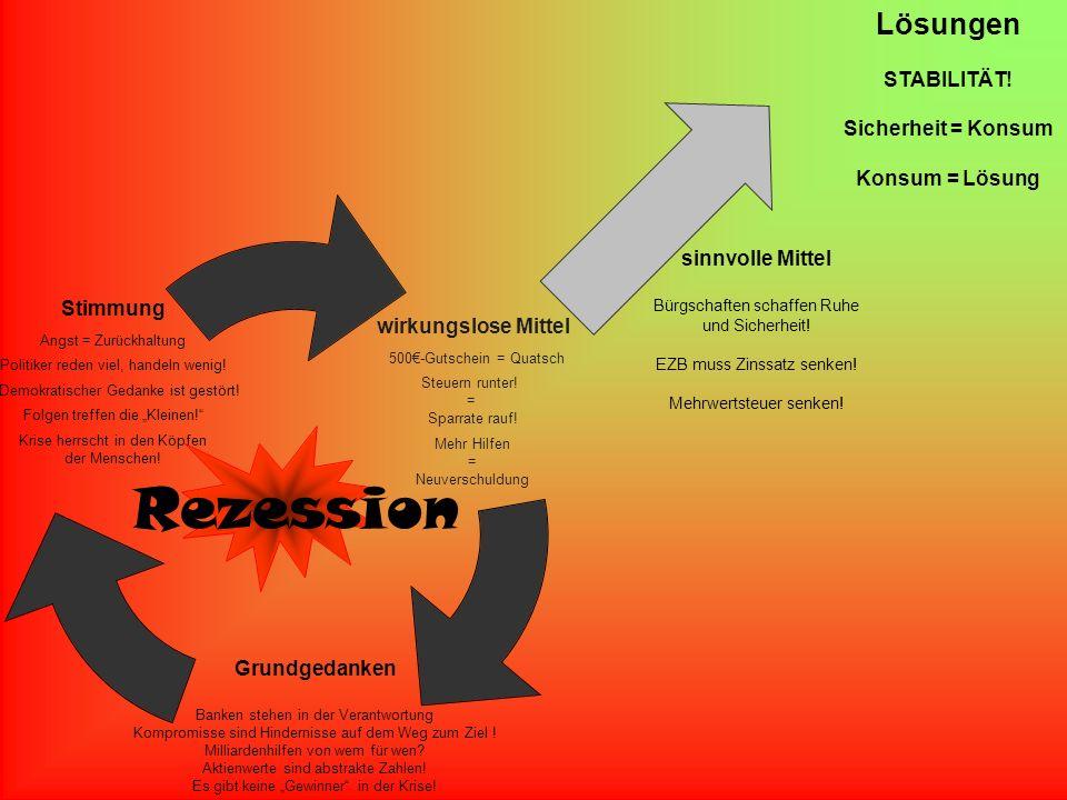 Rezession Lösungen STABILITÄT! Sicherheit = Konsum Konsum = Lösung