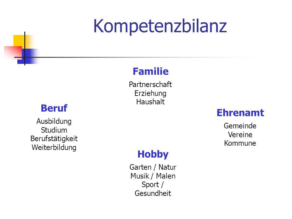 Kompetenzbilanz Familie Beruf Ehrenamt Hobby