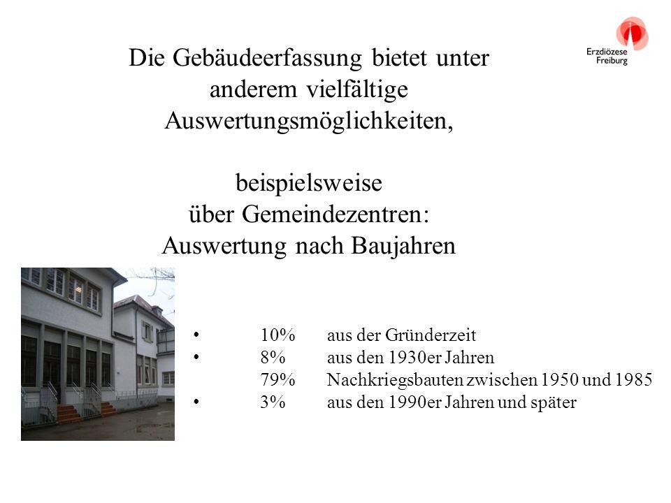 Die Gebäudeerfassung bietet unter anderem vielfältige Auswertungsmöglichkeiten, beispielsweise über Gemeindezentren: Auswertung nach Baujahren