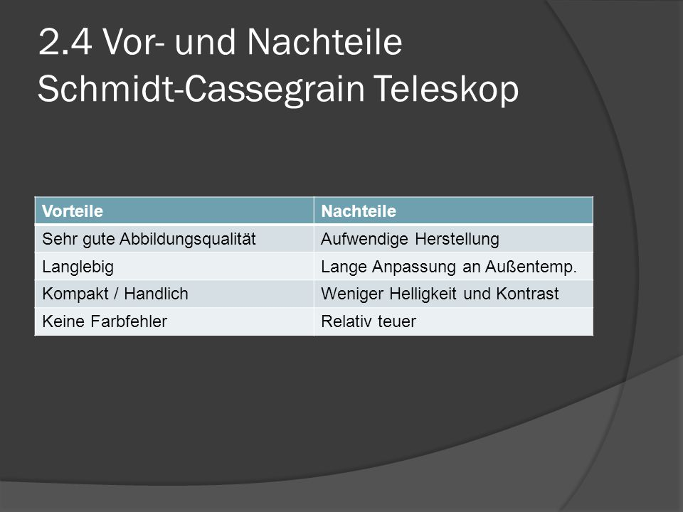 2.4 Vor- und Nachteile Schmidt-Cassegrain Teleskop