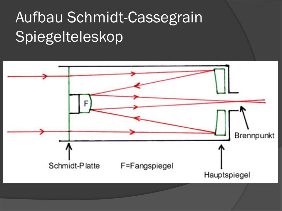 Aufbau Schmidt-Cassegrain Spiegelteleskop