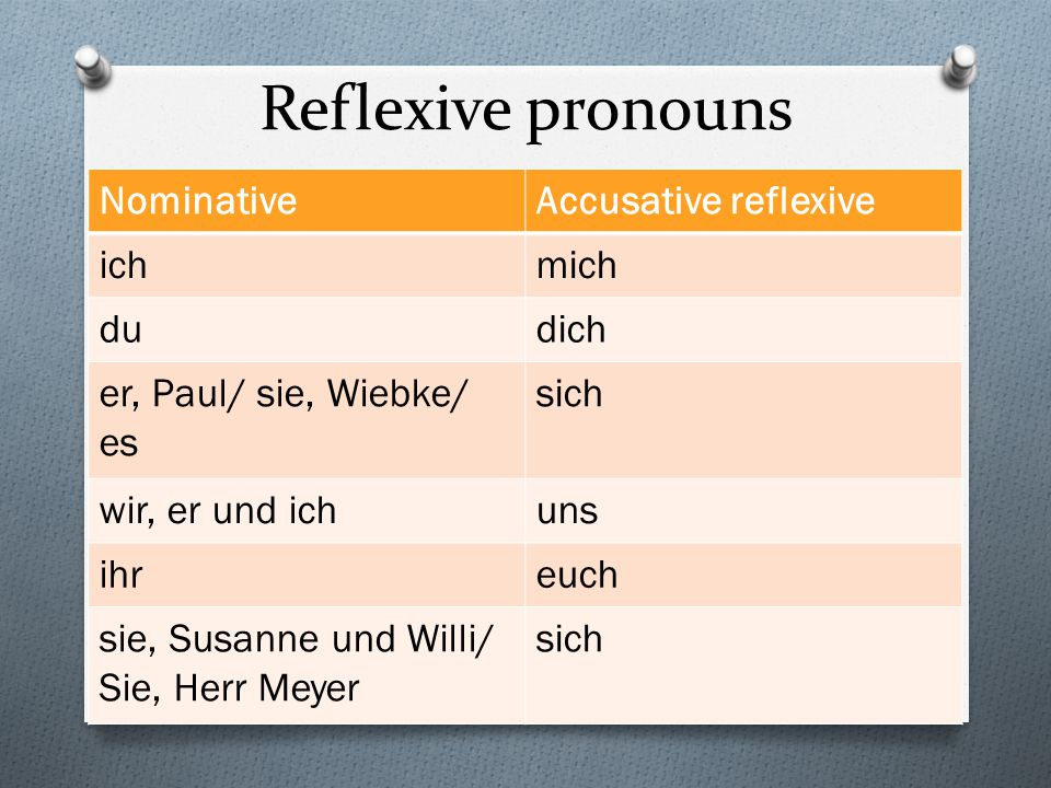 Reflexive pronouns Nominative Accusative reflexive ich mich du dich