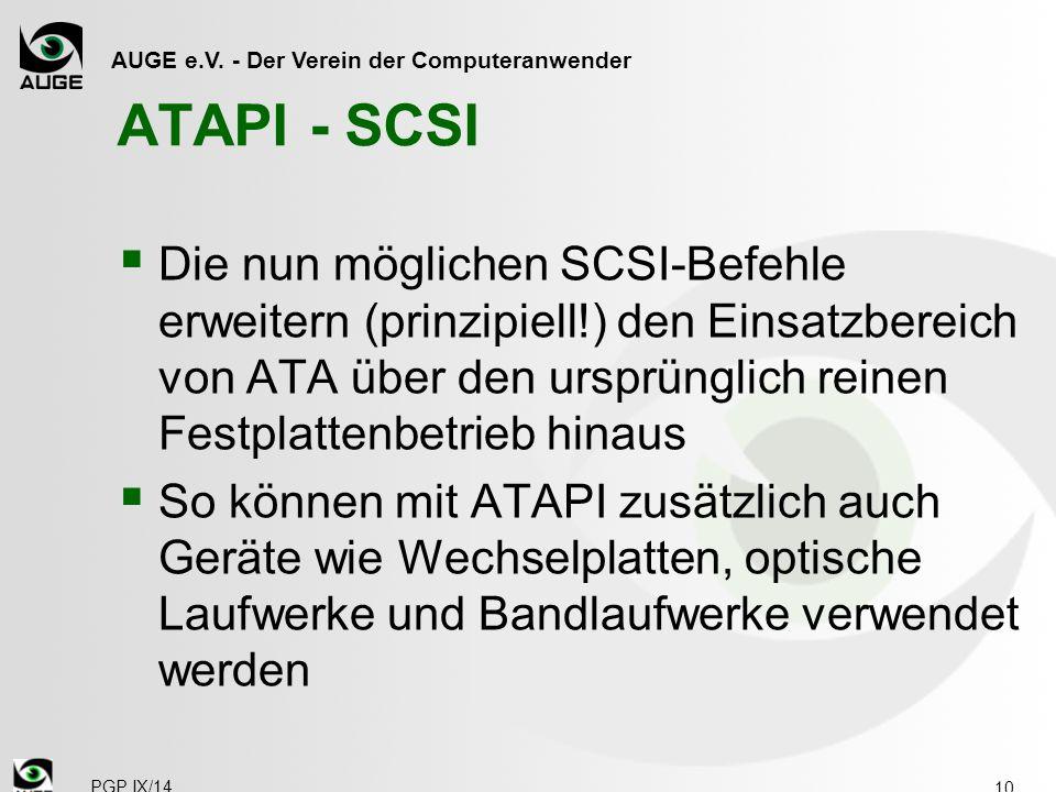 ATAPI - SCSI