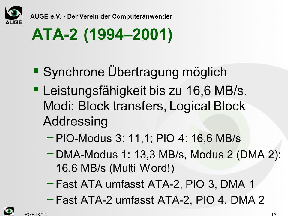 ATA-2 (1994–2001) Synchrone Übertragung möglich