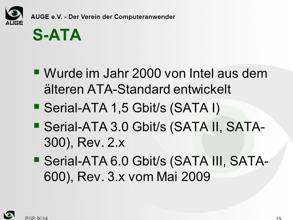 S-ATA Wurde im Jahr 2000 von Intel aus dem älteren ATA-Standard entwickelt. Serial-ATA 1,5 Gbit/s (SATA I)