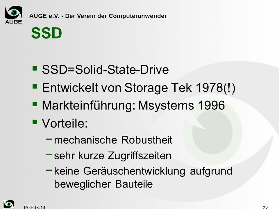SSD SSD=Solid-State-Drive Entwickelt von Storage Tek 1978(!)