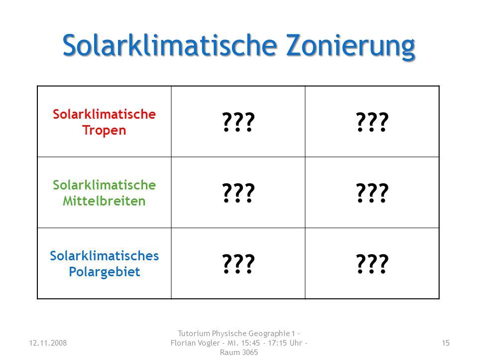 Solarklimatische Zonierung