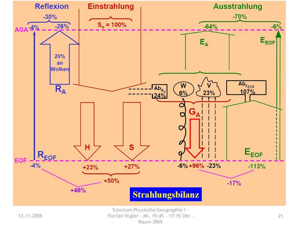 12.11.2008 Tutorium Physische Geographie 1 - Florian Vogler - Mi. 15:45 - 17:15 Uhr - Raum 3065
