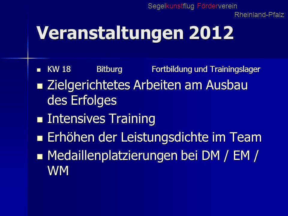 Veranstaltungen 2012 Zielgerichtetes Arbeiten am Ausbau des Erfolges