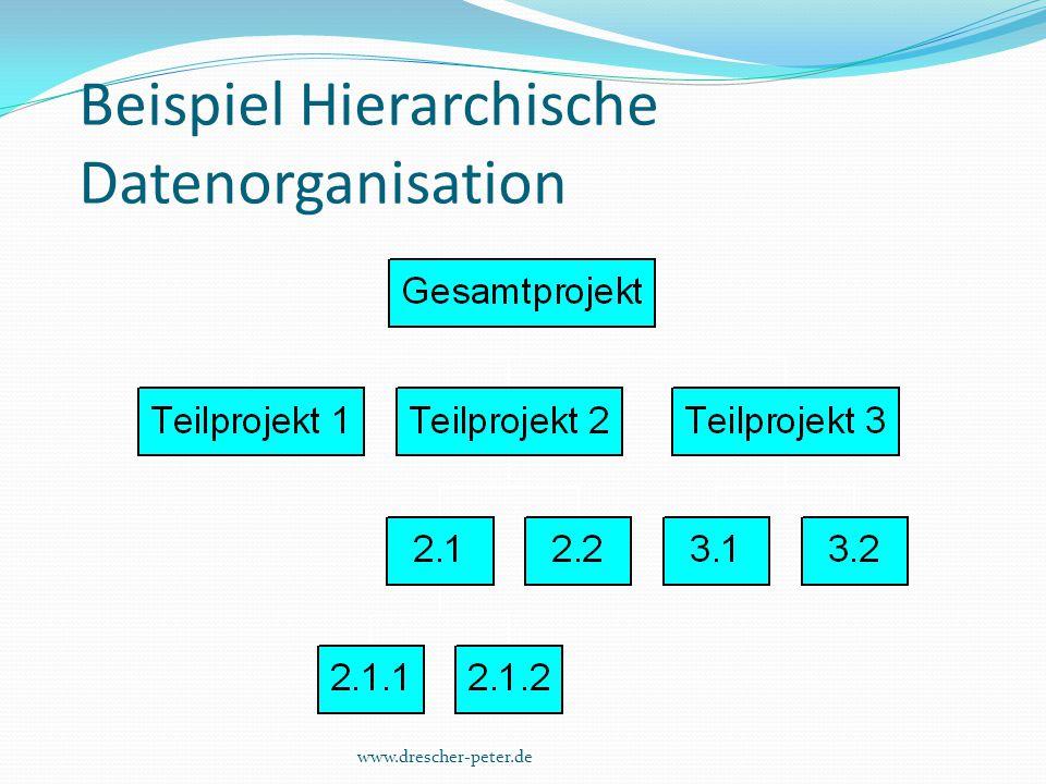 Beispiel Hierarchische Datenorganisation