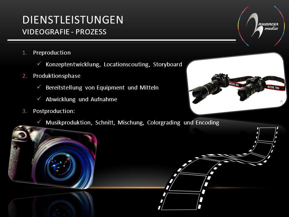 Dienstleistungen Videografie - Prozess