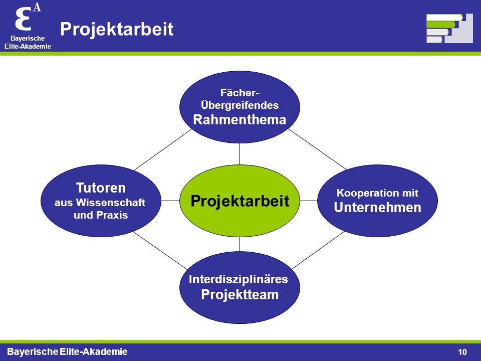 Projektarbeit Projektarbeit Rahmenthema Tutoren Unternehmen
