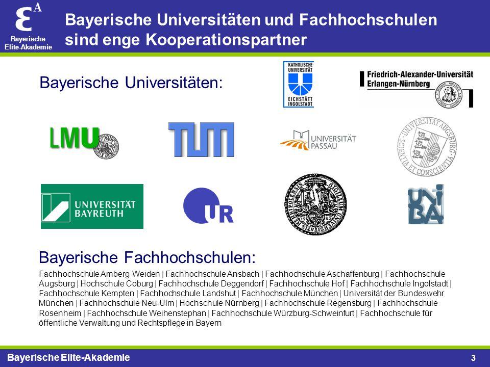 Bayerische Universitäten und Fachhochschulen