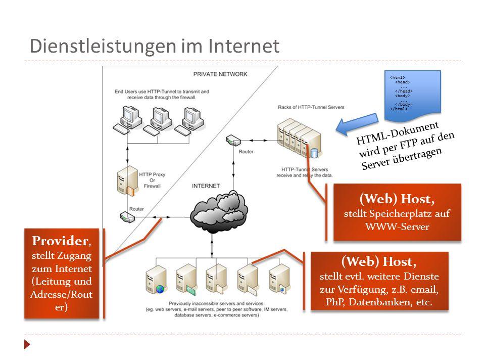Dienstleistungen im Internet