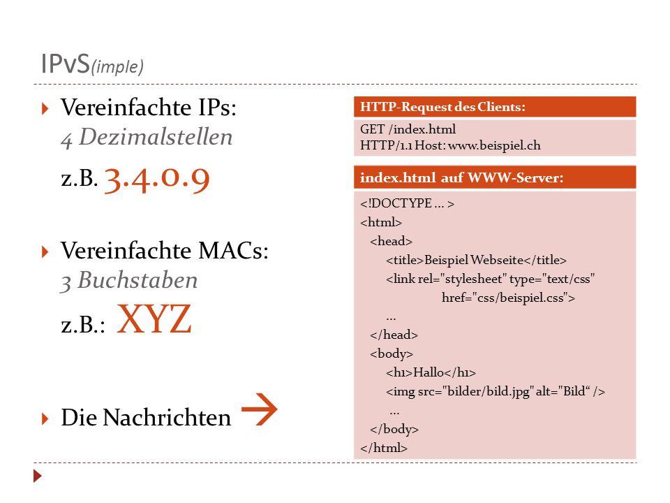 IPvS(imple) Vereinfachte IPs: 4 Dezimalstellen z.B. 3.4.0.9