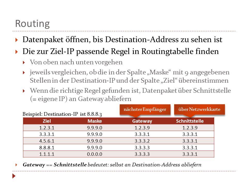 Routing Datenpaket öffnen, bis Destination-Address zu sehen ist